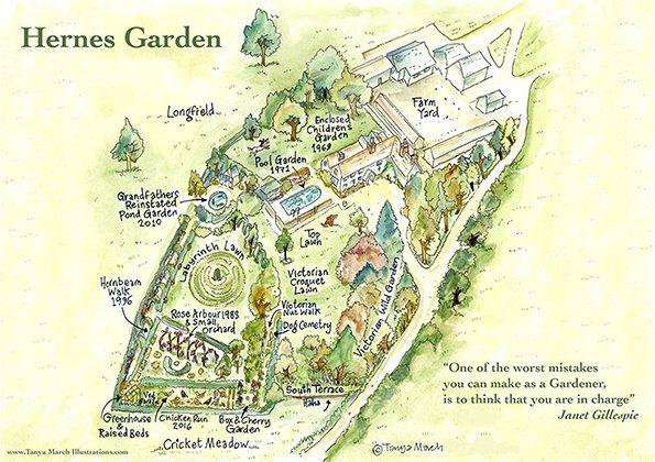 Hernes garden